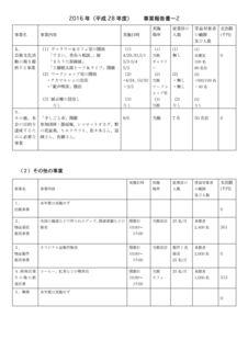H28事業報告書_2.jpg