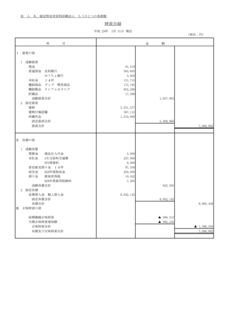 H28財産目録.jpg